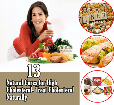 Natural Cures for High Cholesterol