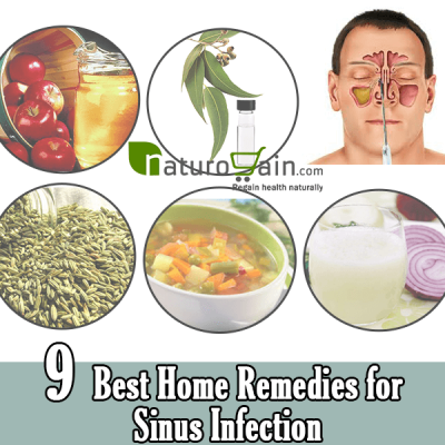 How To Treat Bladder Infection At Home Naturally
