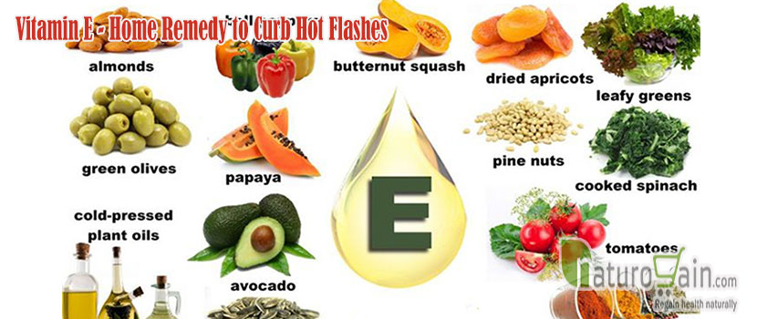 Remedy to Curb Hot Flashes