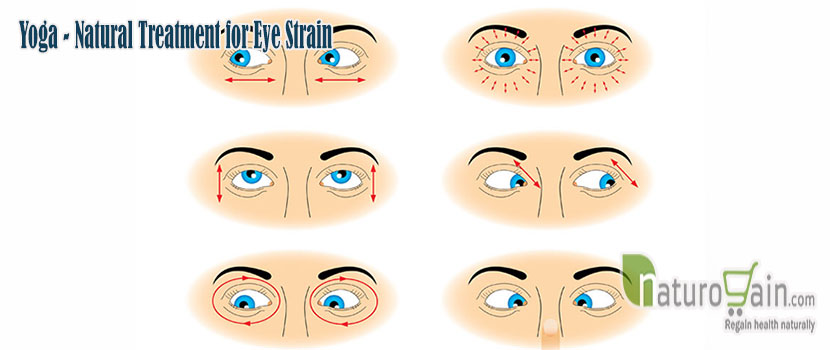 Treatment for Eye Strain