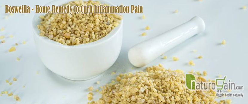 Remedy to Curb Inflammation Pain