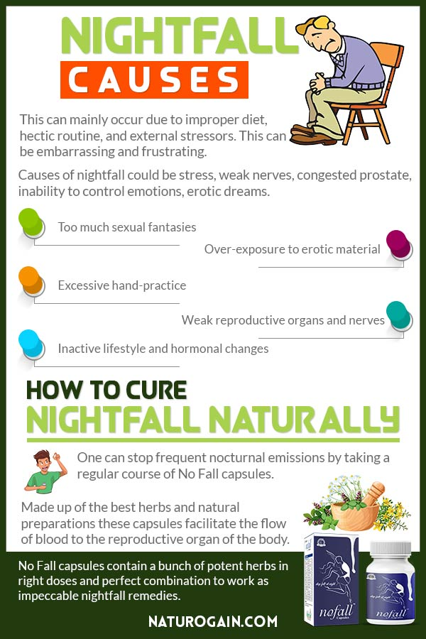 Causes of Nightfall in Men