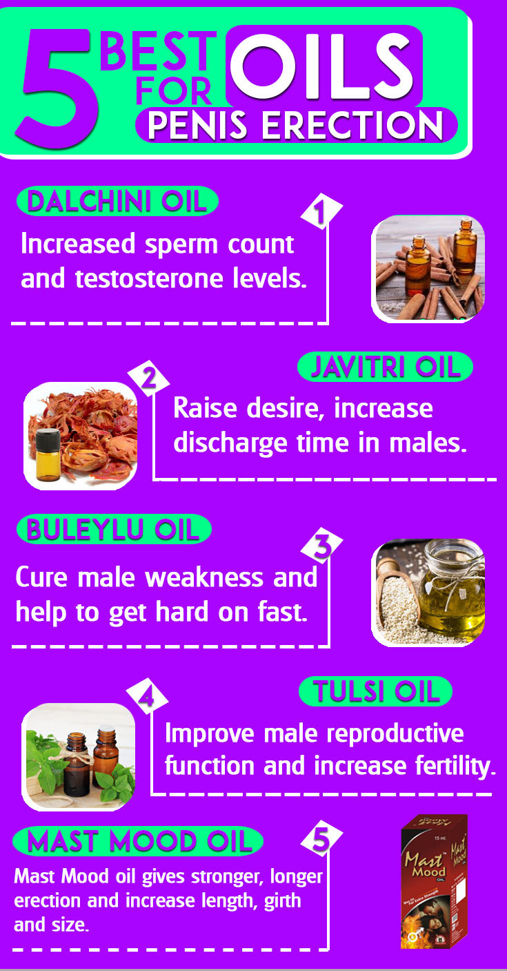 Mast Mood Oil Review [Infographic]