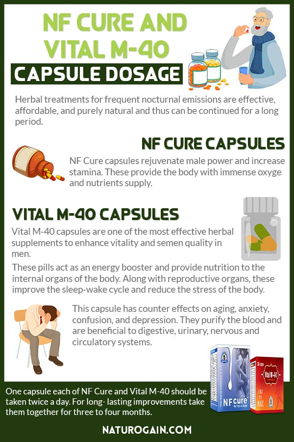 NF Cure and Vital M-40 Capsules to Cure Nightfall Problem [in Males]